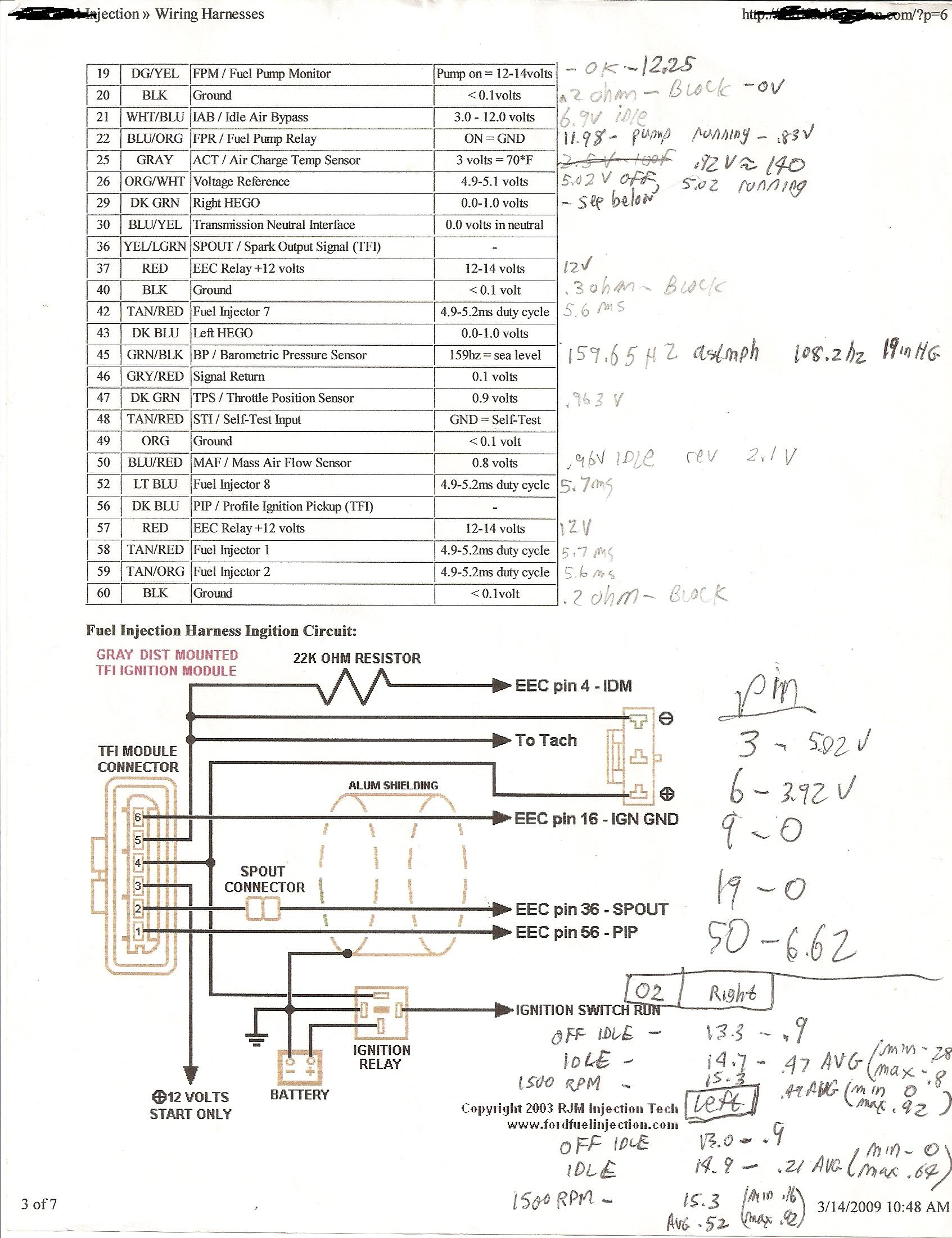 Efi Computer Pin Out Diagram Forums 5 0 Fuel Injection Wiring Harness So Ignore Diagrams Unless You Want To Emulate What A Good Non Emission Re Work Might Be For Your Minus Mass Air Conversion Of Course